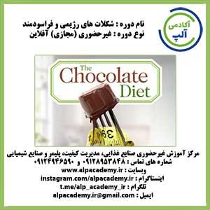 Diet_chocolate